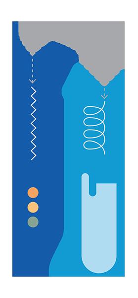 CALUX Bioassay for Dioxin (AhR) screening